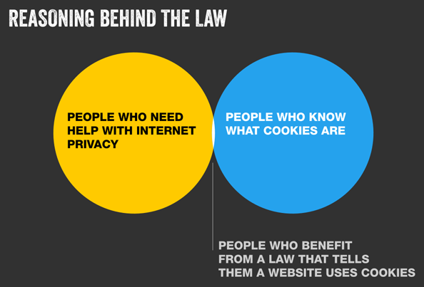 Cookie-Law-infographic-reduced-size